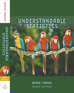SPSS Tech Guide for Brase/Brase's Understandable Statistics: Concepts and Methods, 9th, ISBN-13: 978-0-547-07295-1