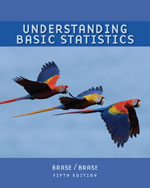 Student Solutions Manual for Brase/Brase's Understanding Basic Statistics, Brief, 5th, ISBN-13: 978-0-547-14512-9