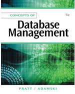 Concepts of Database…