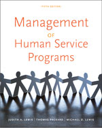Management of Human …, 9780840034274