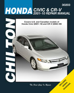 Honda Civic 2001-201…