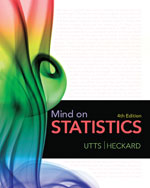 Bundle: Mind on Stat…