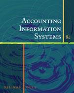 Accounting Informati…