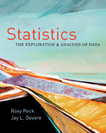 Statistics: The Expl&hellip;