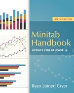 MINITAB® Handbook: U…, 9781133939443