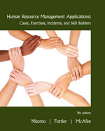 Human Resource Manag…