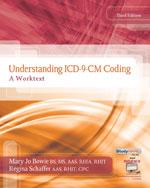 Understanding ICD-9-…