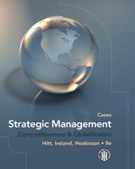 Strategic Management…