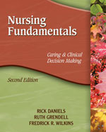 Nursing Fundamentals…